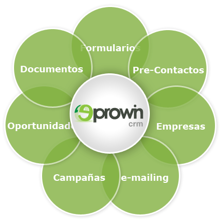 software-crm-online-bolas